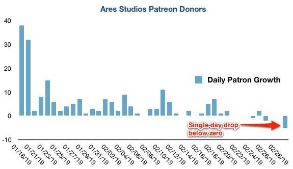 more_patreon_numbers_march_1.jpg